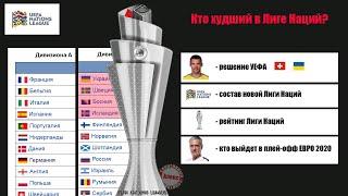 Техническое Украине? Рейтинг Лиги Наций. Как попасть в плей-офф ЧМ 2022? Состав нового сезона. cмотреть видео онлайн бесплатно в высоком качестве - HDVIDEO