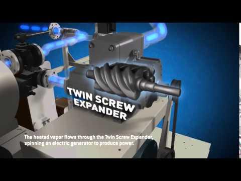 ORC waste heat to power generation Green Machine