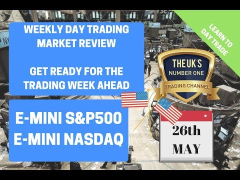 Weekly Day Trading Price Action Review E Mini SP500 and NASDAQ 26th May