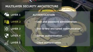 Multilayer Security Architecture