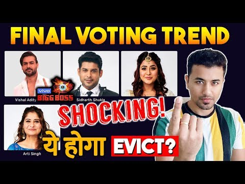 bigg-boss-13-|-final-voting-trend-|-who-will-be-evicted-this-week?-|-bb-13-latest-video