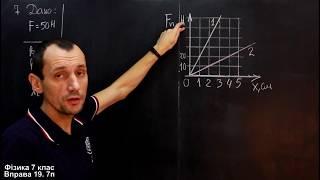 Фізика 7 клас. Вправа № 19 6-8 п.