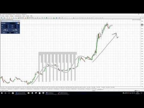 Marktvorbereitung auf die neue Handelswoche DAX, Deutsche Bank, Gold, Forex und mehr - 11.06.2017