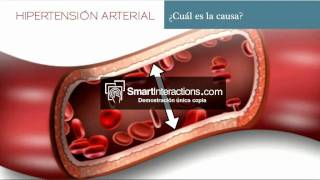 Hypertension Spanish demo video by Smartinteractions