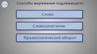 Русский 8 Главные члены предложения  Подлежащее
