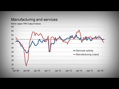 Japan's economy set for renewed decline in second quarter