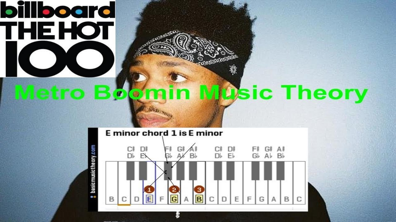 The Theory Behind Billboards Most Successful Producer : Metro Boomin