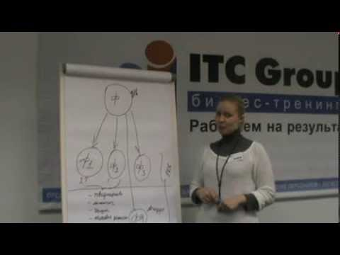 Финансовый менеджмент: теория и практика - Ковалев