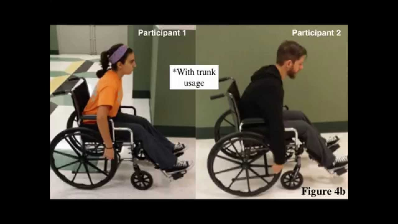 Kinesiology Project Wheelchair Propulsion With And Without Back Support Youtube