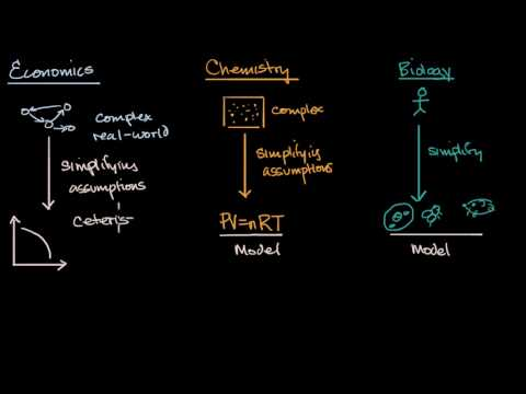 Economic models | Basic economics concepts | AP Macroeconomics and  Microeconomics | Khan Academy