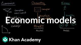 Les modèles économiques de Base, les concepts de l'économie | AP Macroéconomie et de la Microéconomie | Khan Academy