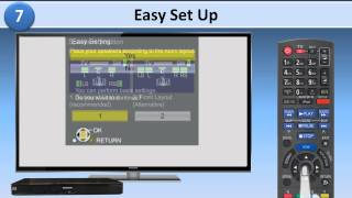 Getting TV Sound from your Home Theater SC-BTT490, 190, 195, 196