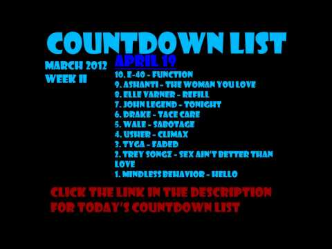 106 and Park Countdown List April 2012  week III