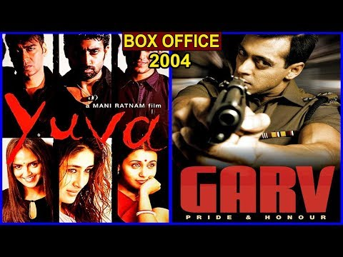 Yuva Vs Garv Pride And Honour 2004 Movie Budget, Box Office Collection, Verdict And Facts