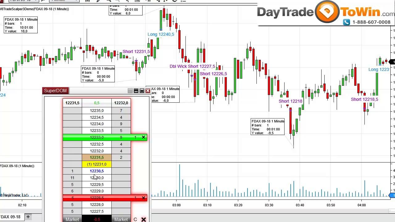 Top Forex Trading Strategies & Free Weekly Trade Setups