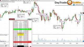 Day Trading Scalping Strategy Used on the DAX