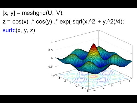 3d plots in matlab youtube for 3d plot online