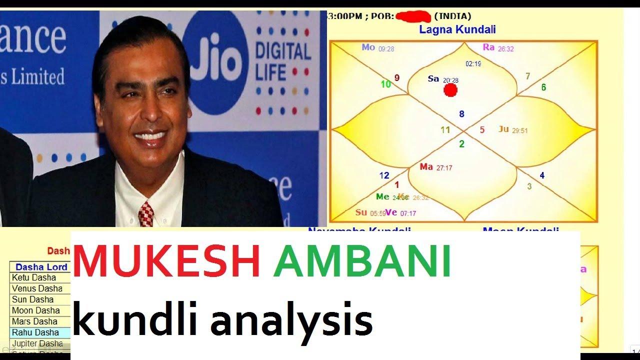 baba ramdev kundli analysis in hindi   YouTube
