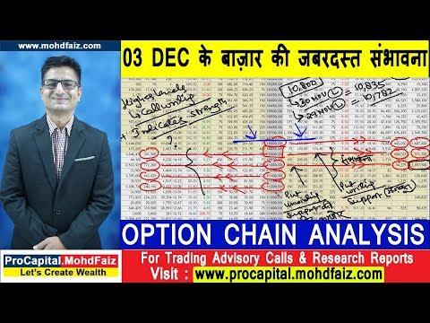 03 DEC के बाज़ार की जबरदस्त संभावना  OPTION CHAIN ANALYSIS
