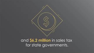 Black-Owned Businesses Generate $1.44 Billion of economic impact in Greater Cincinnati