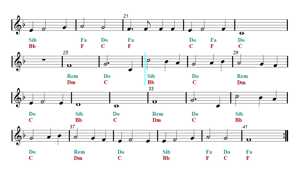 My Heart Will Go On Titanic Sheet Music Guitar Chords Youtube