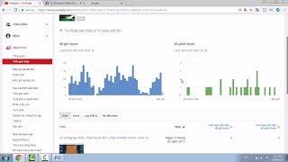 Kiếm tiền youtube - Kiếm 300$ - 500 $/ tháng từ Youtube - Kiếm tiền online - Kiếm tiền trên Youtube?