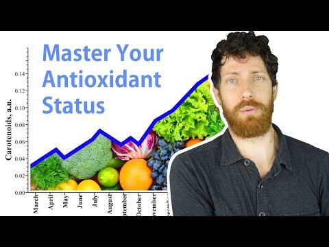 Are You Eating Antioxidants Wrong?
