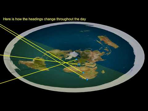 Flat Earth and the equinox