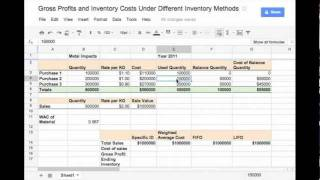 Gross Profits and Inventory Costs Under Different Inventory Methods