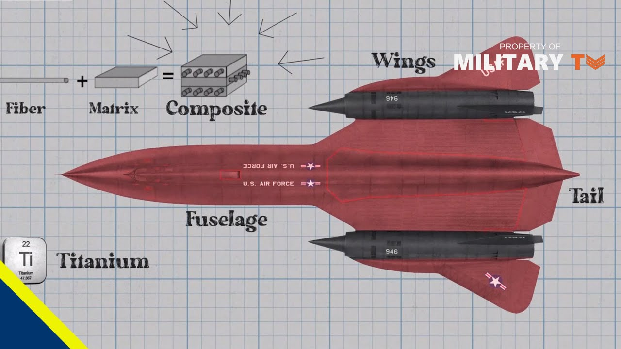These 5 Stealth Weapons Explain Why The U.S. Military Is So Powerful