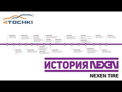 История Nexen tire