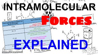 Intramolecular Forces (Ionic, Polar Covalent, and Nonpolar Covalent Bonds) Explained
