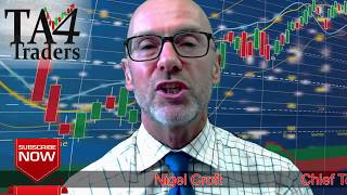 Technical Analysis on Brent Crude - 11th September