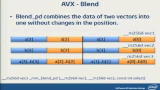 Cray XC30 Day 2 - Programming AVX Intrinsics (Intel Advanced Vector Extensions Intrinsics)