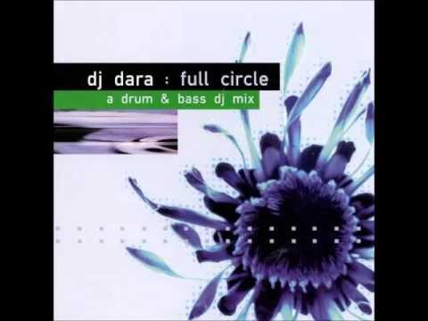 DJ Dara-Full Circle: A Drum & Bass DJ Mix