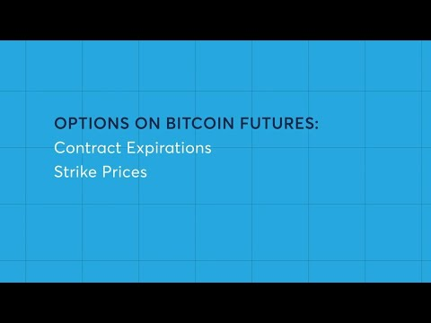 Options On Bitcoin Futures – Expiration And Strikes
