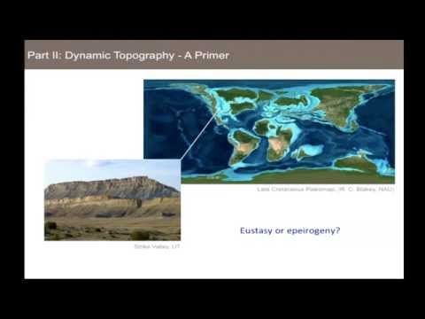 Postmodern Geophysics and Ice Age Climate