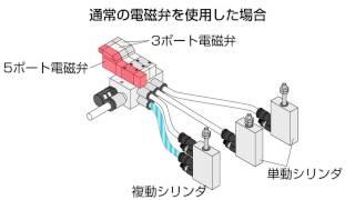 ソレノイドバルブSVR・SVA(ツイン3方弁)