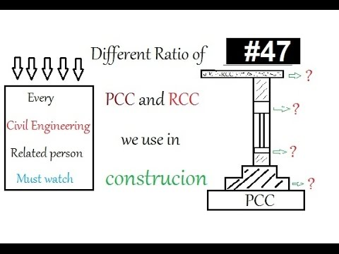 Different ratio of Pcc and Rcc we use in wall,footing in Urdu/Hindi