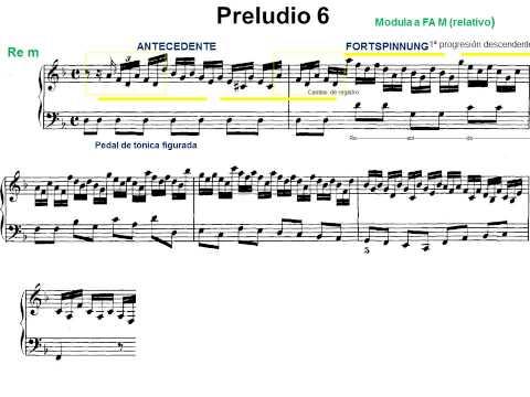 J. S. Bach. El clave bien temperado. Libro I. Preludio nº 6. Primera sección.Partitura y Análisis
