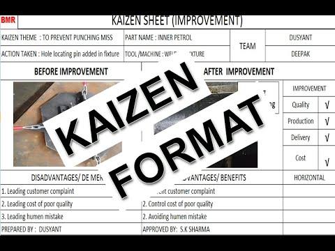 KAIZEN, Kaizen Format, Case Study On Kaizen, How To Make Kaizen Format In Excel, How To Fill Kaizen