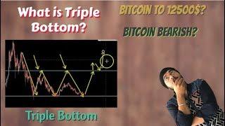 I don't like Indian Crypto Community? BTC Triple bottom Explained!