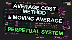 Prepare the Average Cost Method for a Perpetual Inventory System (Moving Average) (#39)