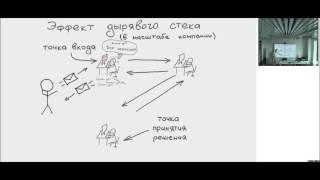 видео § 5. Виды графики. Графические техники