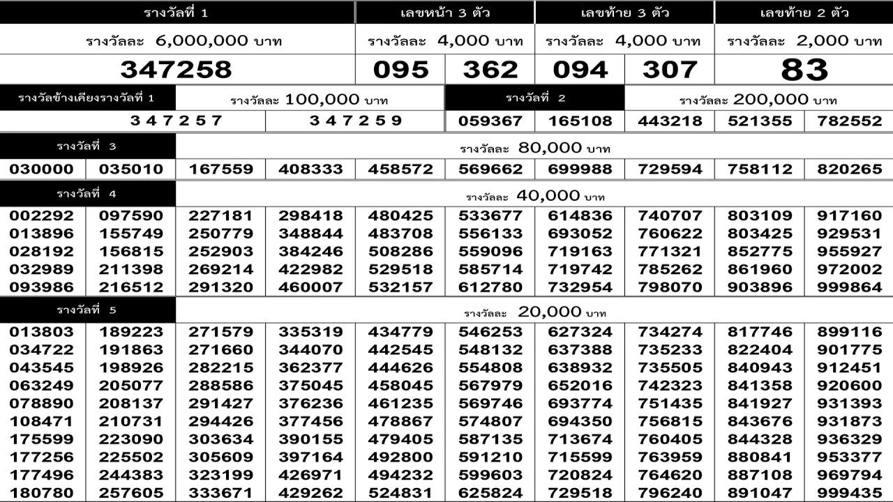 ใบตรวจหวย 1/7/63 เรียงเบอร์งวดล่าสุด 1 กรกฎาคม 2563
