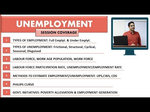 A to Z of Unemployment : TYPES, LABOUR FORCE, WORK AGE POPULATION, WORK FORCE, UNEMPLOYMENT RATE