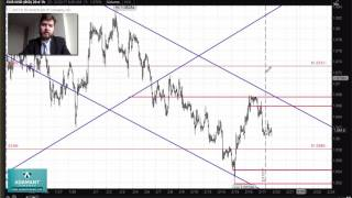 Технический анализ рынка Форекс от 20 февраля 2017 г
