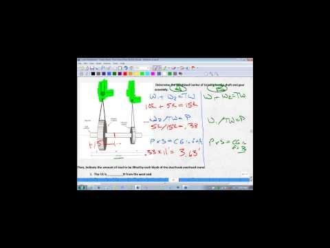 Load Distribution: Trolley Beams & 2 Crane Picks - ITI Showcase Webinar Series