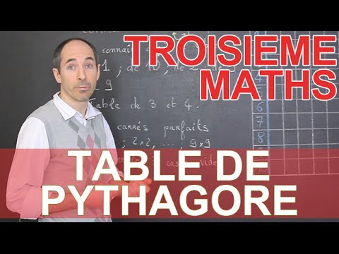 Table De Pythagore Multiplications Maths 3e Les Bons Profs