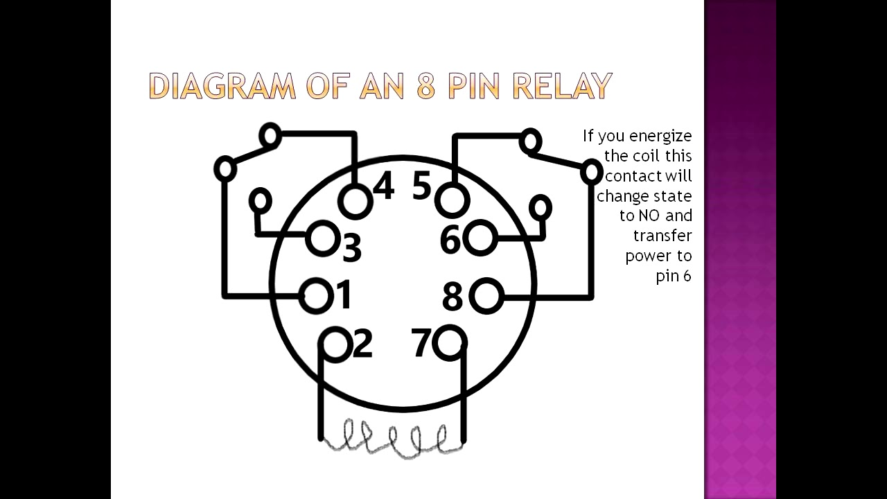 How To Wire Up An 8 Pin 24 Volt Dc Relay
